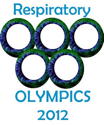 Chronic obstructive pulmonary disease research paper